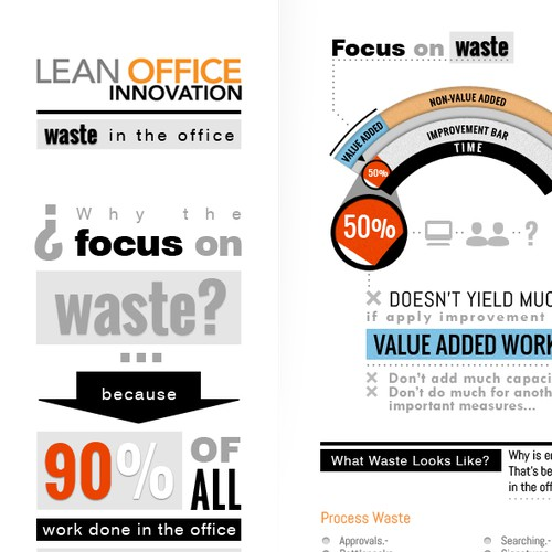 Infographic design :: Lean Office Innovation