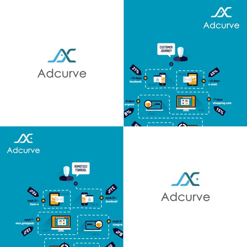 A & C lettermark logo for Adcurve