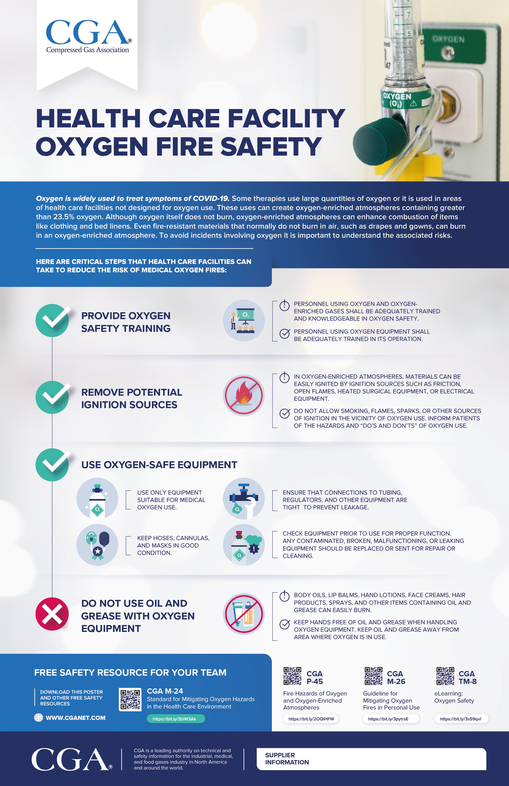 Medical Oxygen Fire Safety Poster