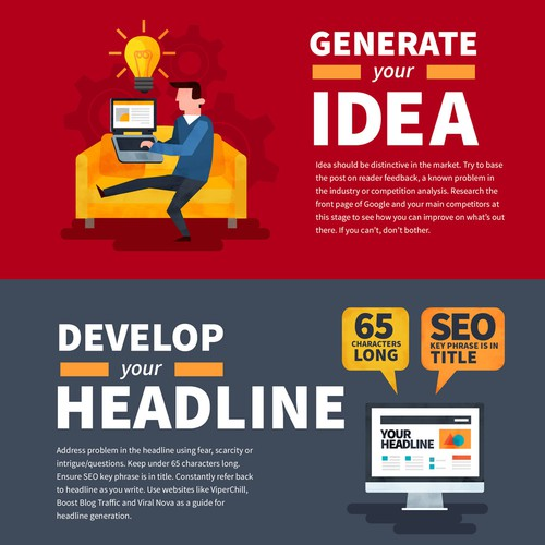Blog post infographic