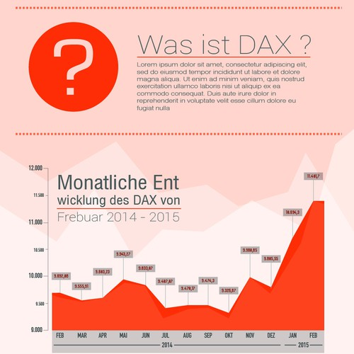 DAX infographic