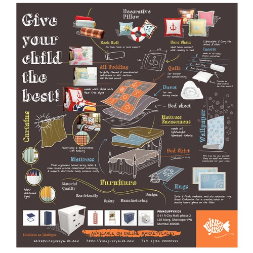 Infographic for bedding and furniture for kids