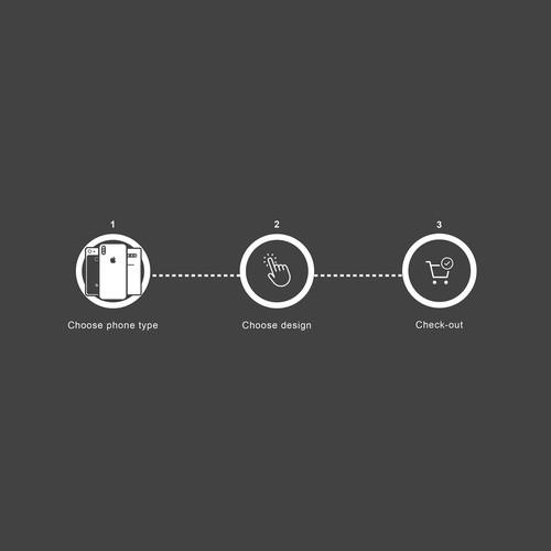 Custom mobile phone icon design