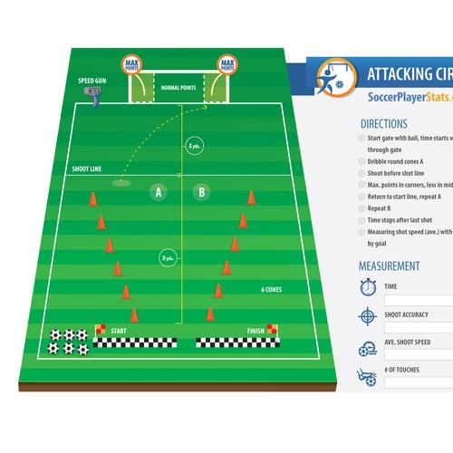 Soccer framework
