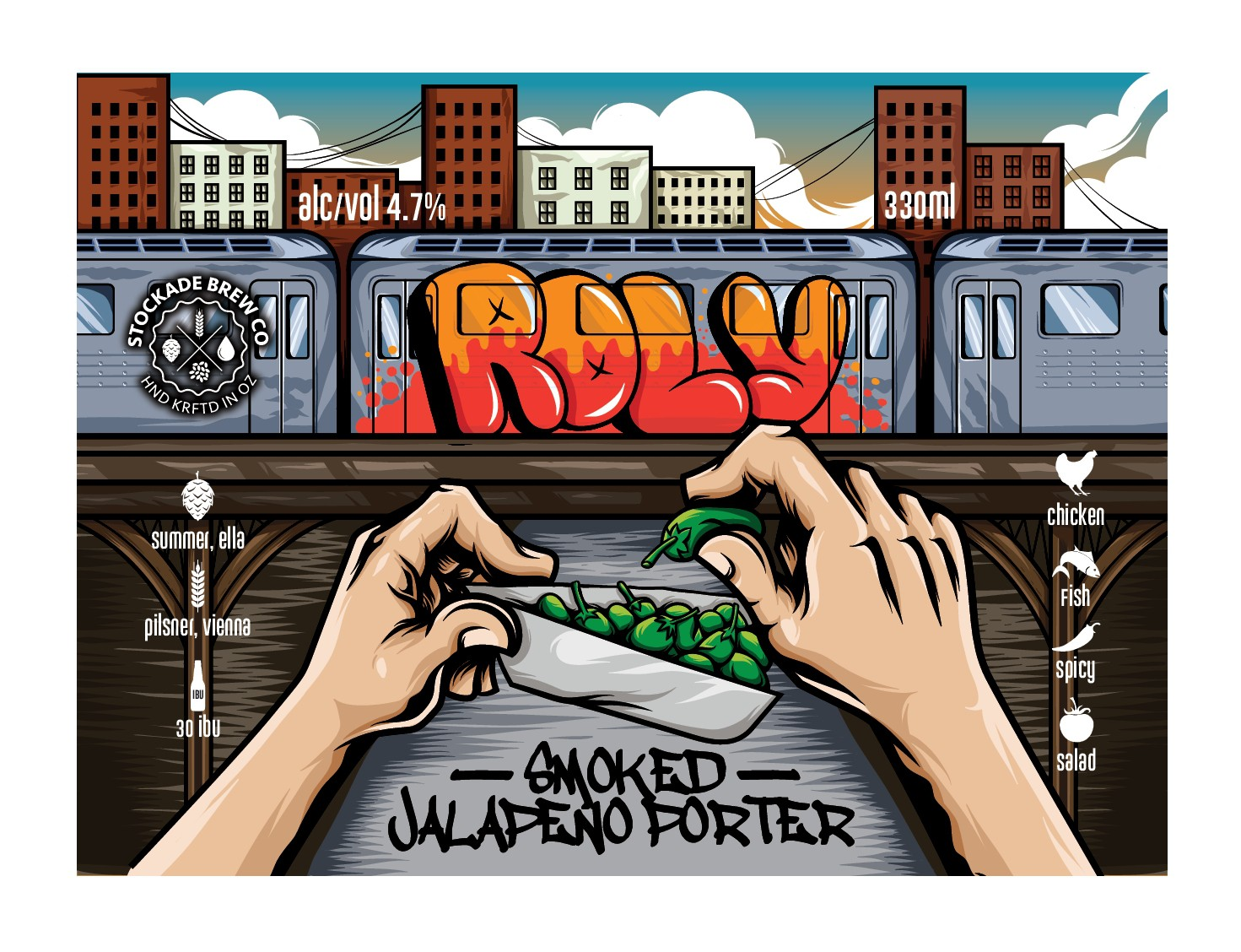 """Create a CRAFT BEER graphic for """"Roly"""" Smoked Jalapeño Porter"""