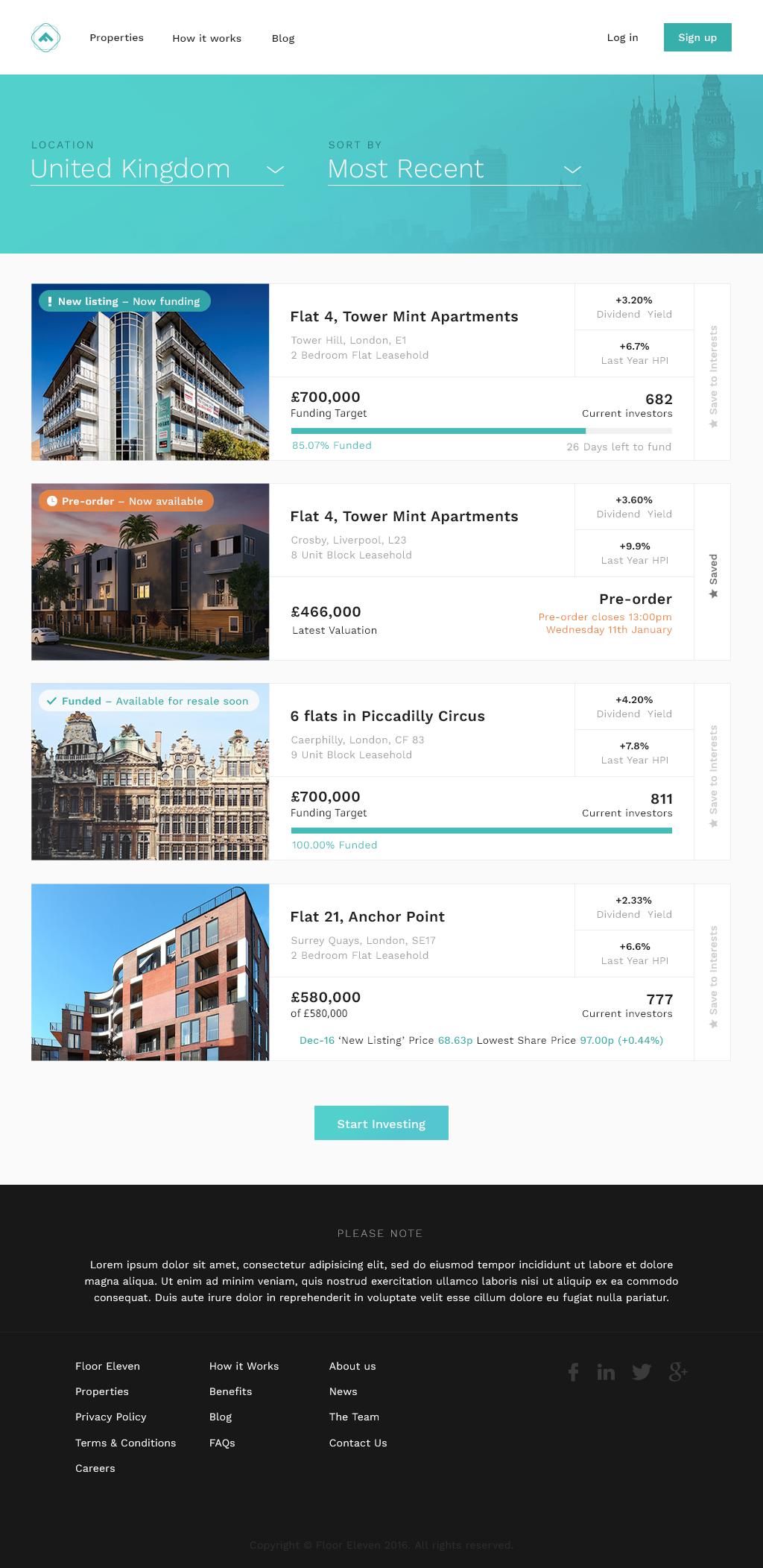 Property crowdfunding website