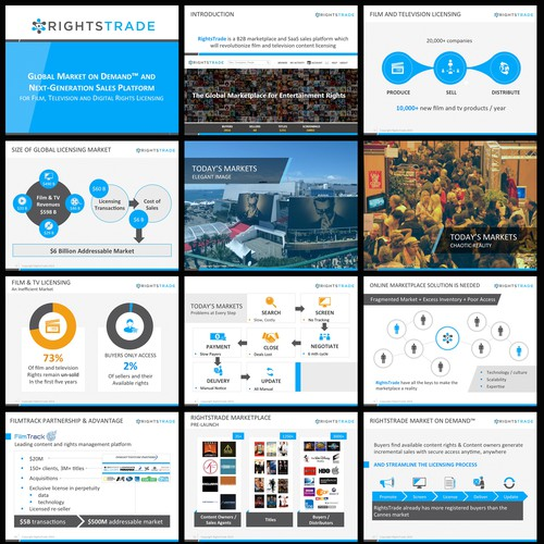 RightsTrade PowerPoint Presentation - Global Marketplace for Entertainment Rights