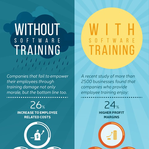 Infographic for ClipTraining