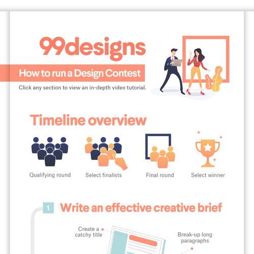 99Designs infographic Contest