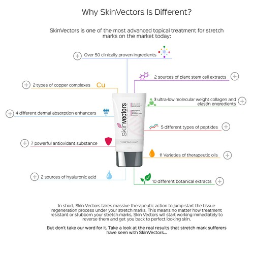 Infographic for Skin Vectors