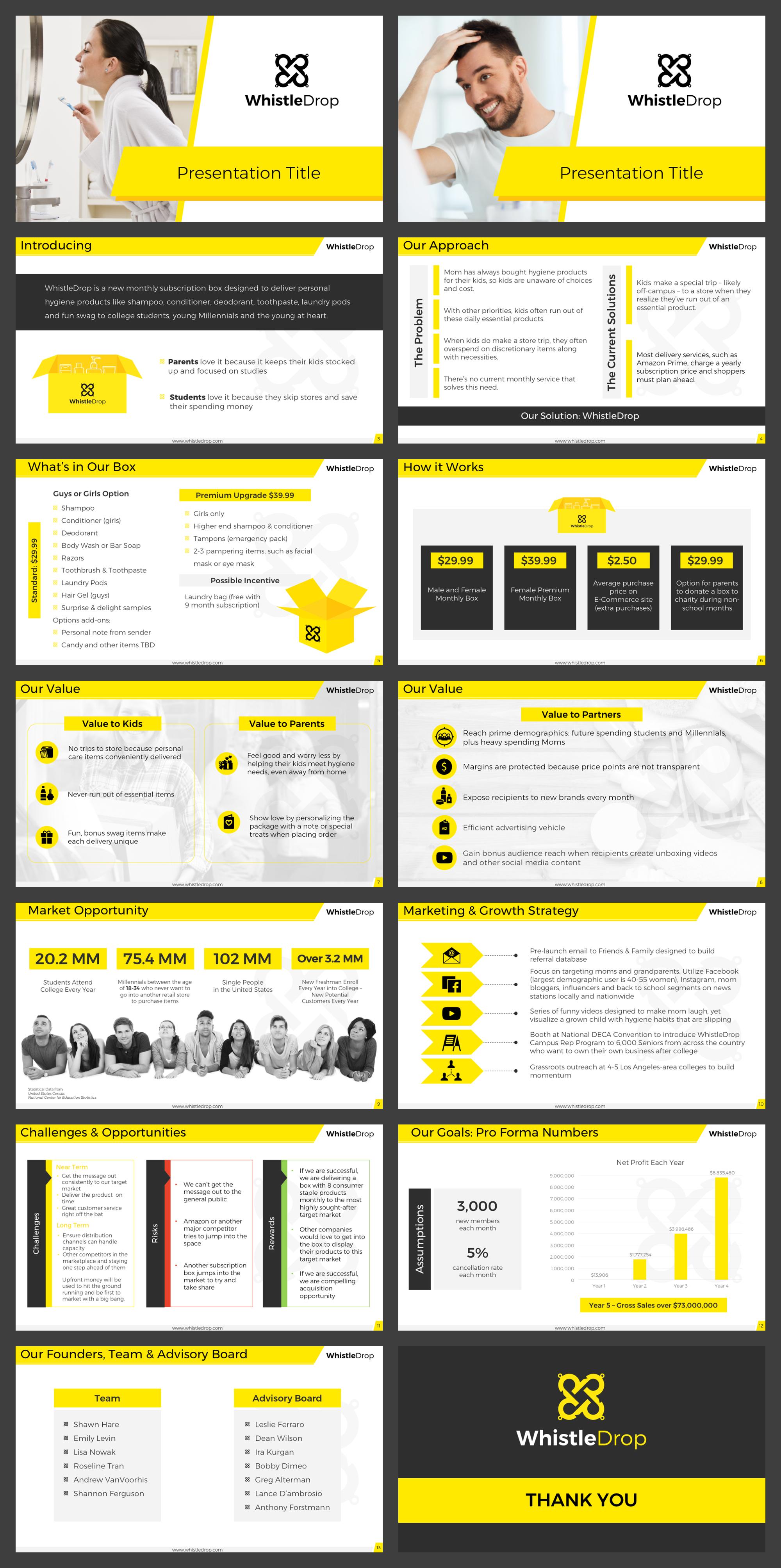 WhistleDrop PowerPoint Presentation & Template