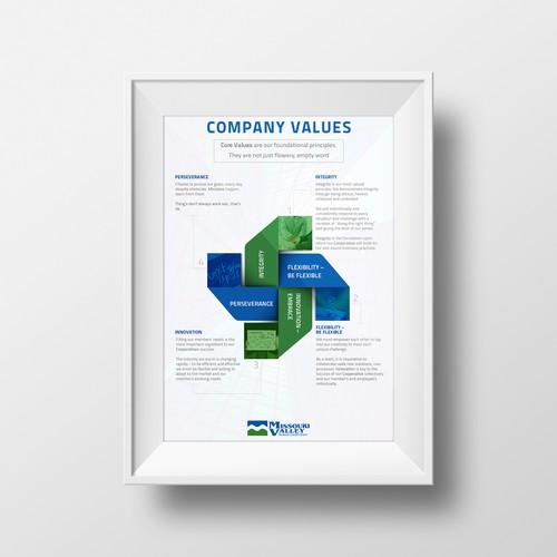 Company values poster design