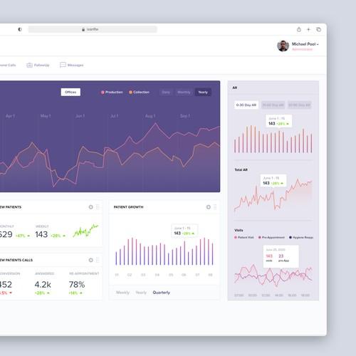 Ape SaaS UI/UX Dashboard