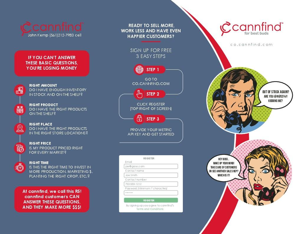 Create a dynamic brochure aimed at licensed marijuana facilities