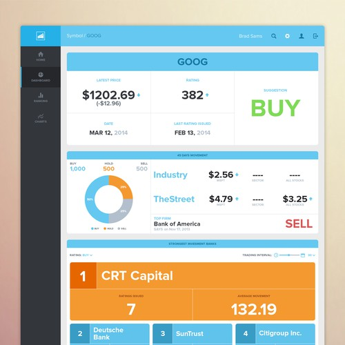 Tracour dashboard design