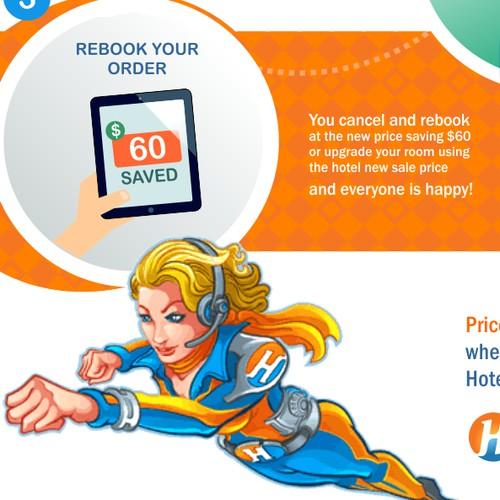 Hotel.com.au infographic