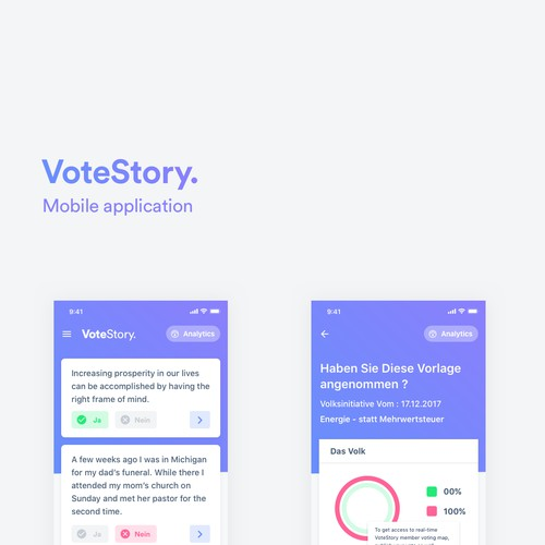 Analytics for vote application