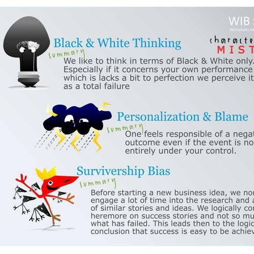 Art or illustration for WiB Solutions, Switzerland