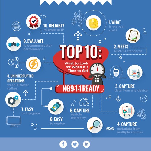 Infographic Top 10 NG911