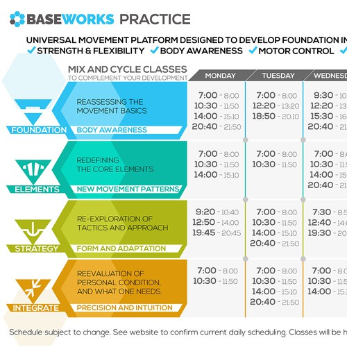 Baseworks practice