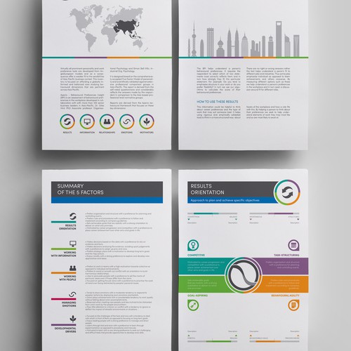 Personality Assessment Infographic Report