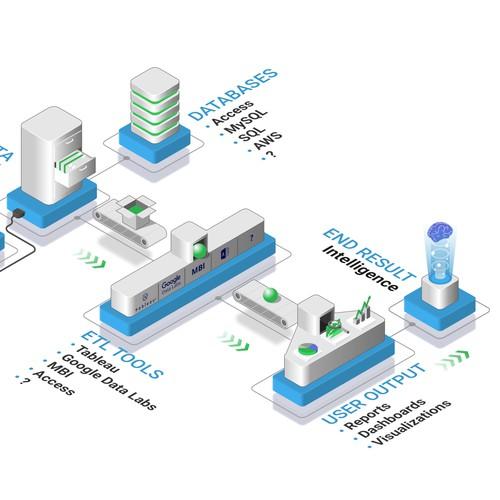 Datahead Infographic