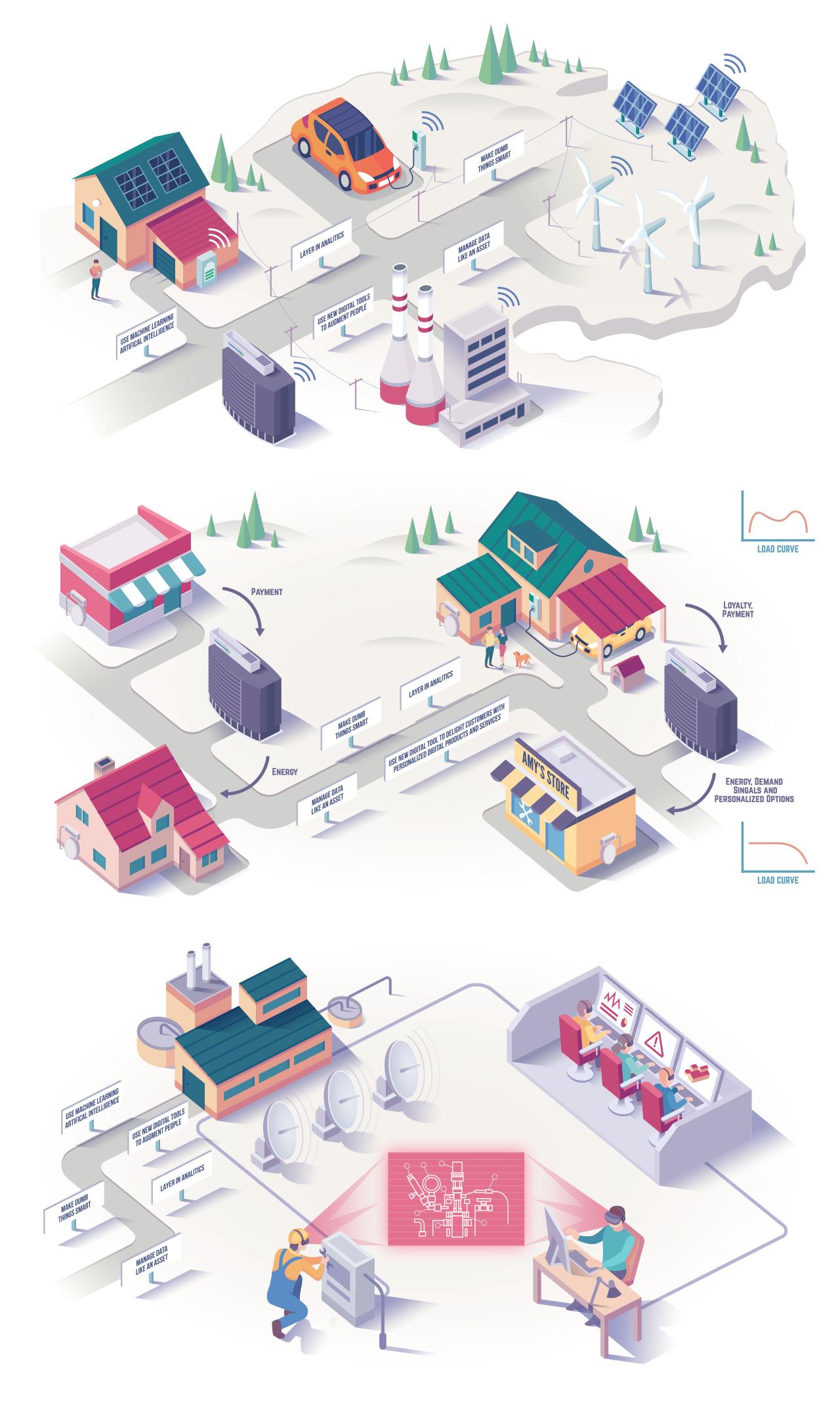 Digital Customer Experience Presentation Illustrations