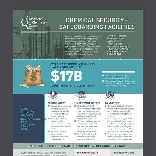 Security Fact Sheet - infographic