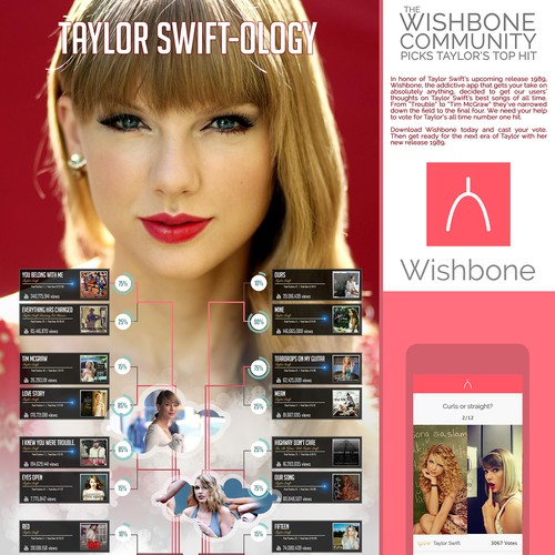 Design the Best Taylor Swift Song of All Time Infographic