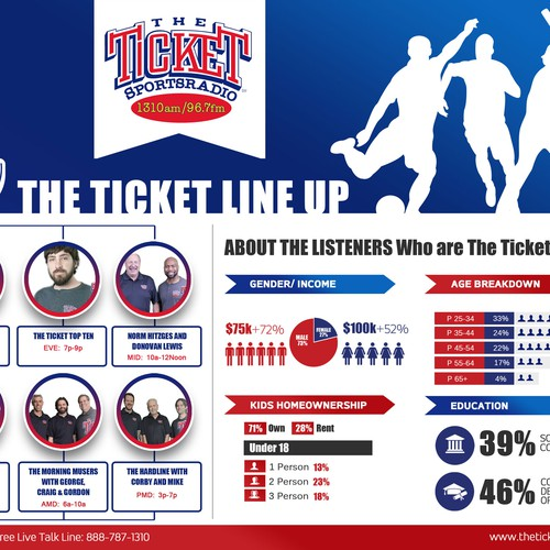 Radio Station Infographic for Sales-2