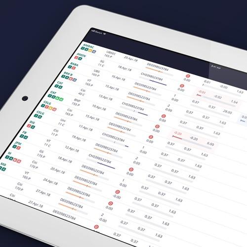 Ipad Data App