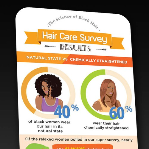 Infographic for our hair care survey results