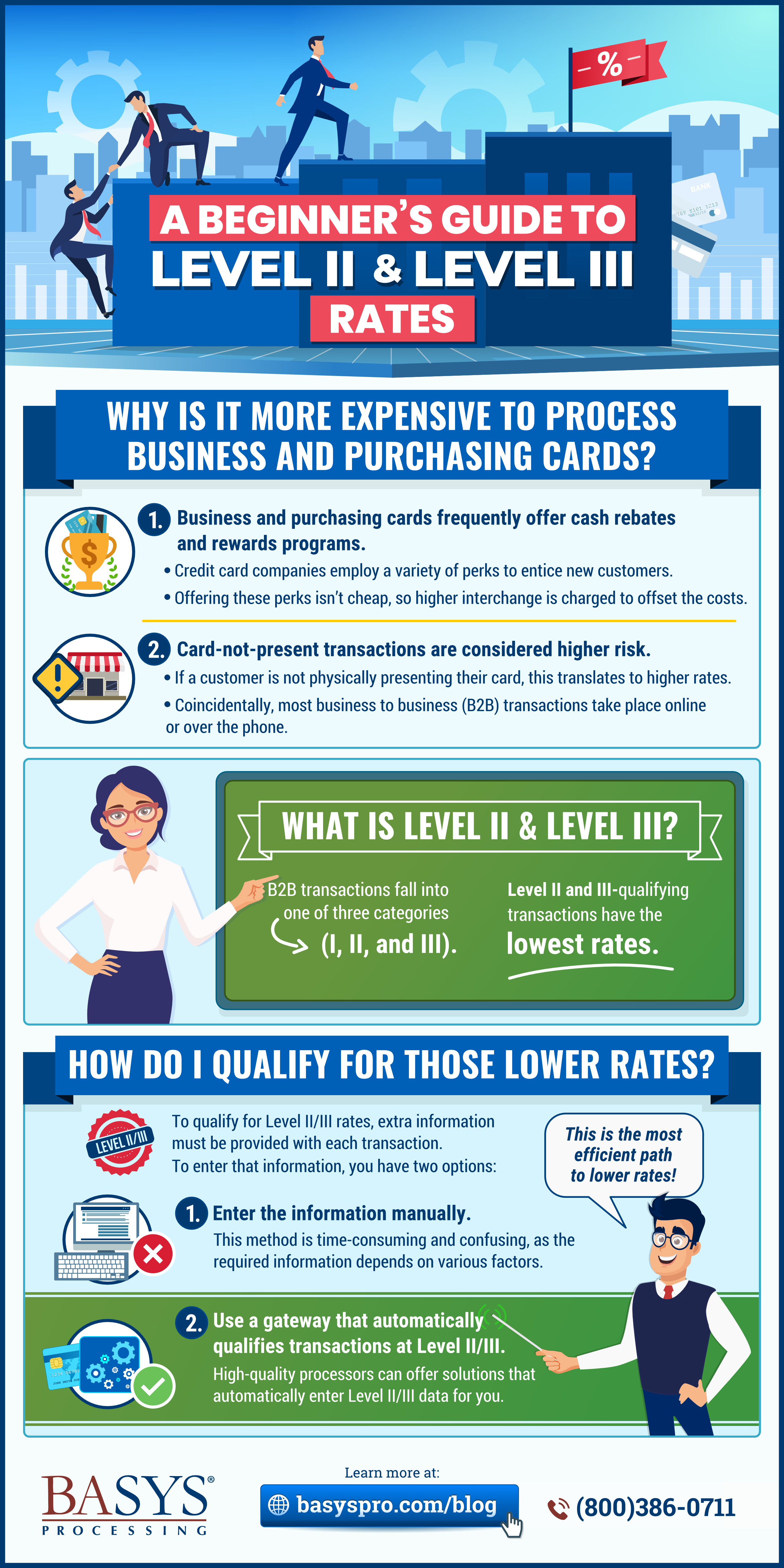 A Beginner's Guide to Level II & Level III Rates