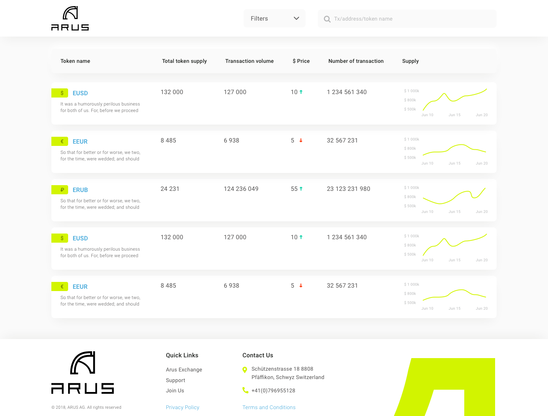 Blockchain explorer design Arus