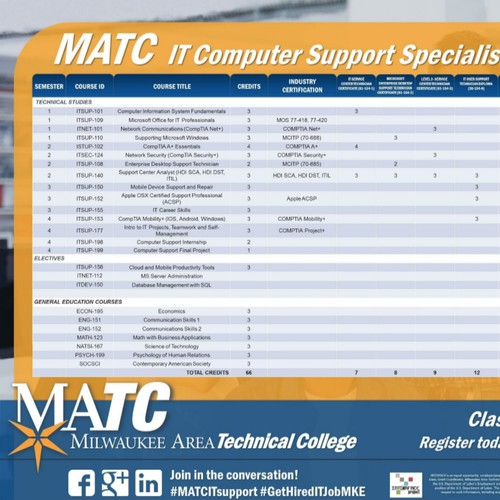 Promo Poster - Technical College