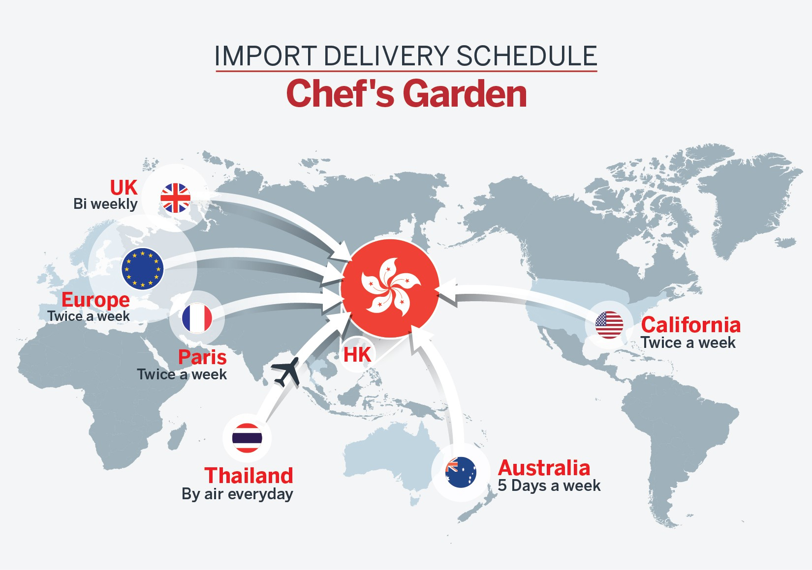 Import Schedule Map