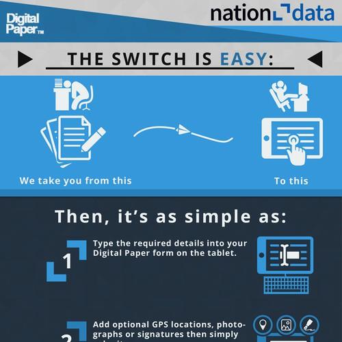 Nation Data Poster