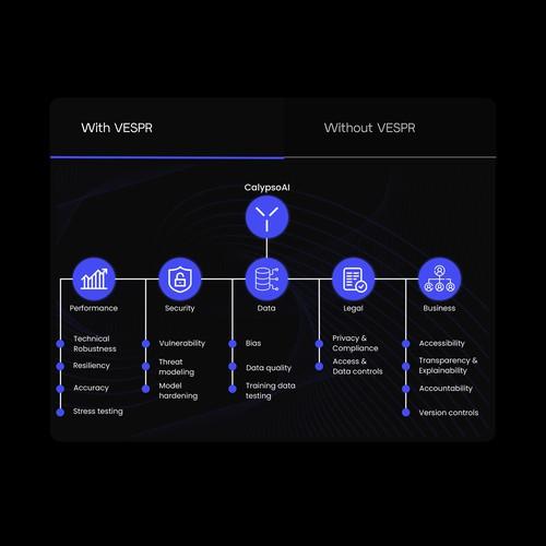 Illustration for AI company website