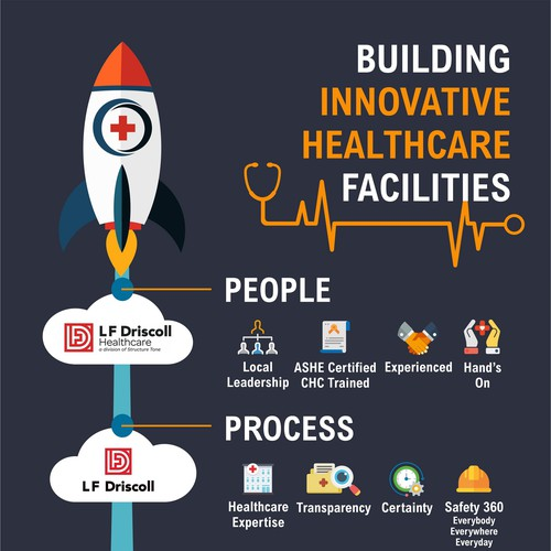 Infographic - Healthcare Infrastructure