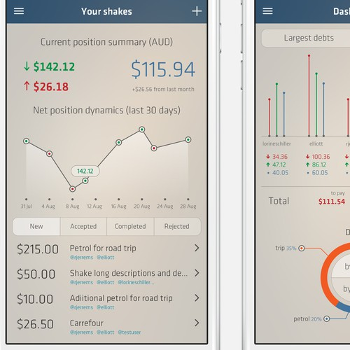 Shake To Pay Me mobile app