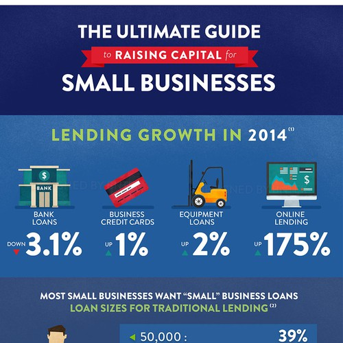 Inforgraphic for the ultimate guide on raising capital for small businesses