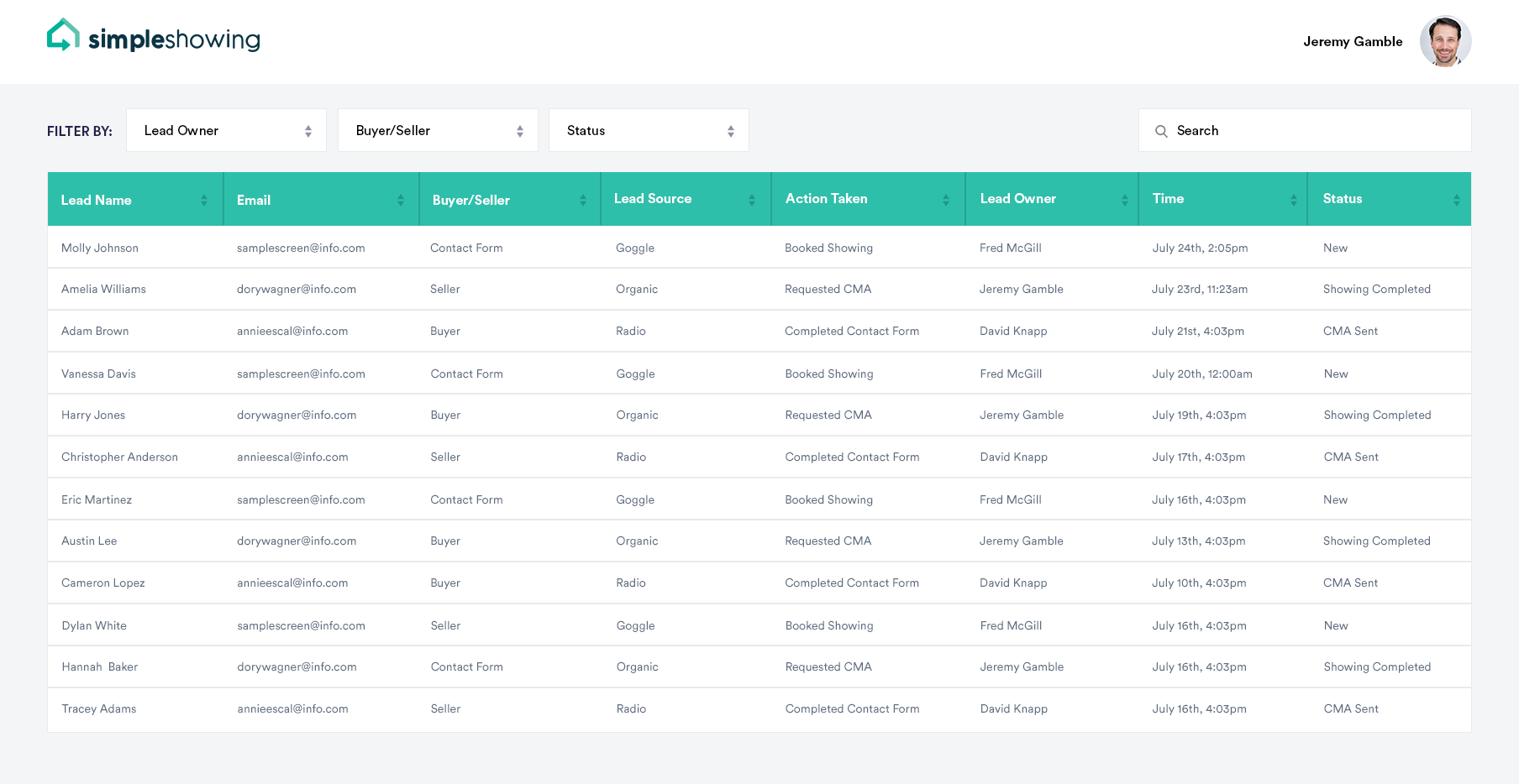 Simple Dashboard View for Internal Use