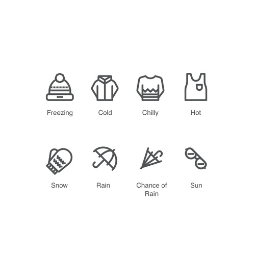 Weather clothes/objects