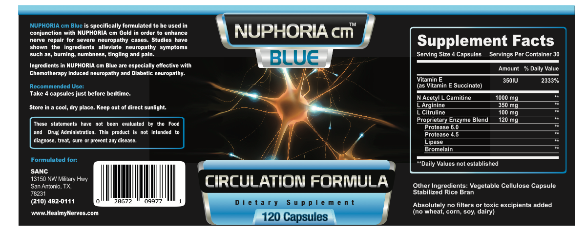 Changes to Nuphoria Labels