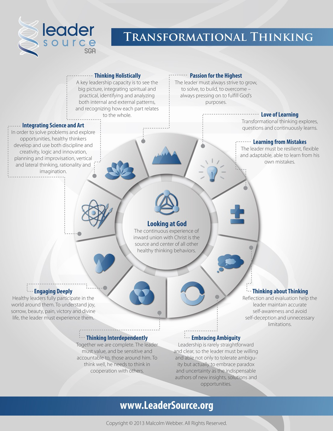 infographic for LeaderSource