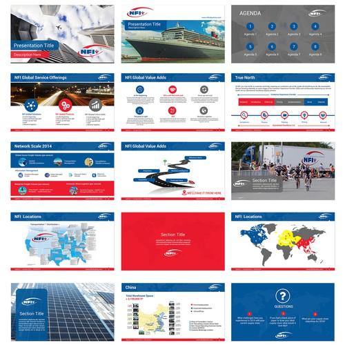Powerpoint Presentation of NFI Global