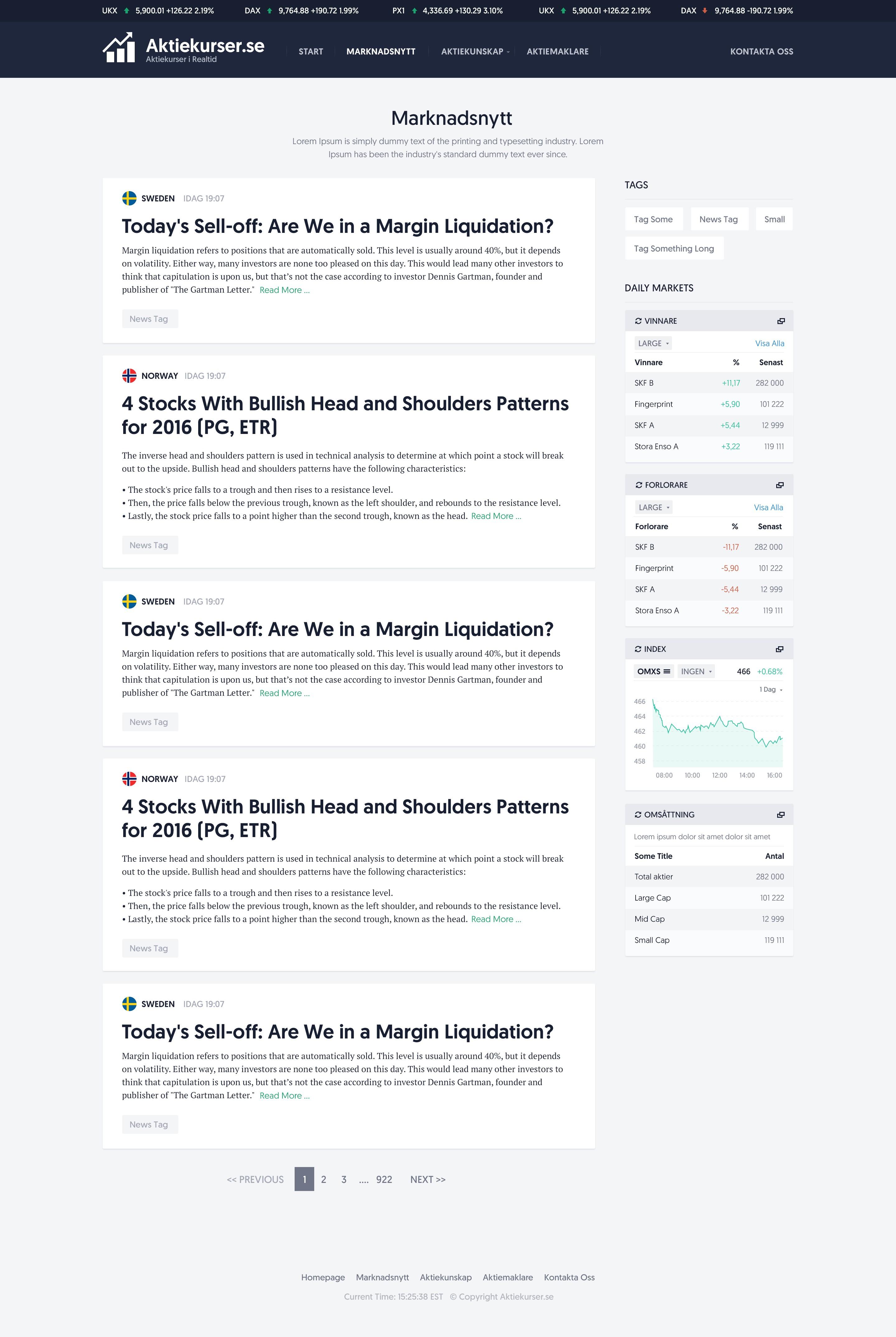 Aktiekurser.se Website Design