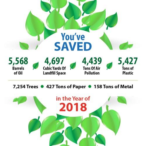 Environmental poster campaign