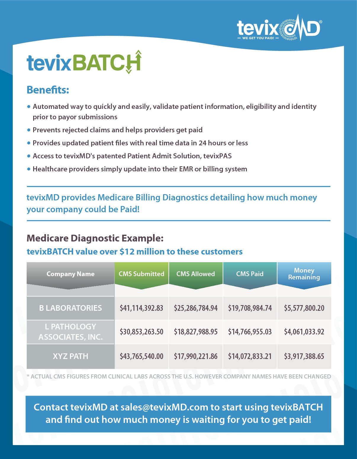 tevixBatch Brochure