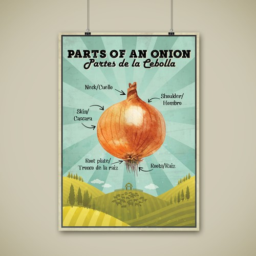Onion Part Poster